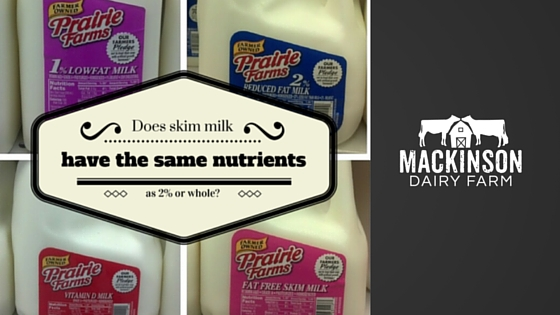 Does skim milk have the same nutrients as 2% or whole?